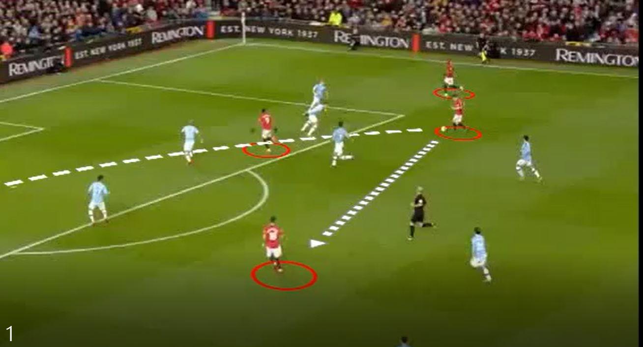 Manchester United vs Manchester City 2:0 Analysis 1