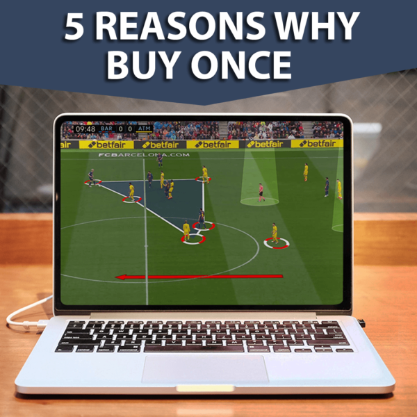5 reasons why to buy Once Video Analyser